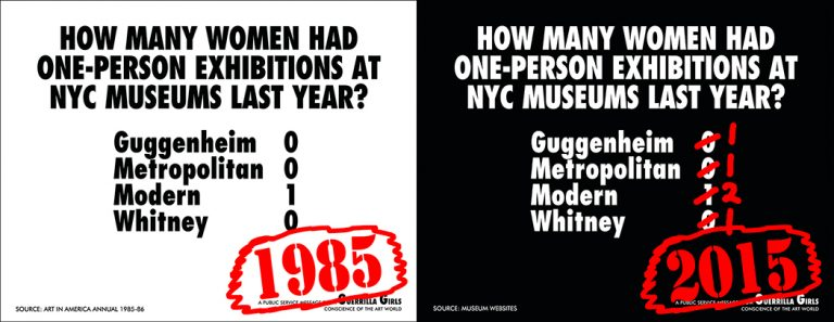 Guerrilla Girls (Nueva York, 1985) Museum Recount 1985/2015, 2015 Cartel.